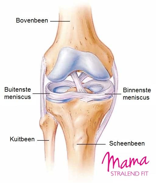 operatie knie kraakbeen